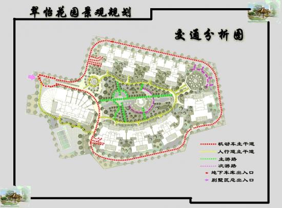 翠怡花园景观规划设计图(全套)