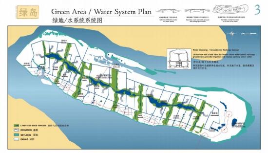 上海崇明绿岛总体规划